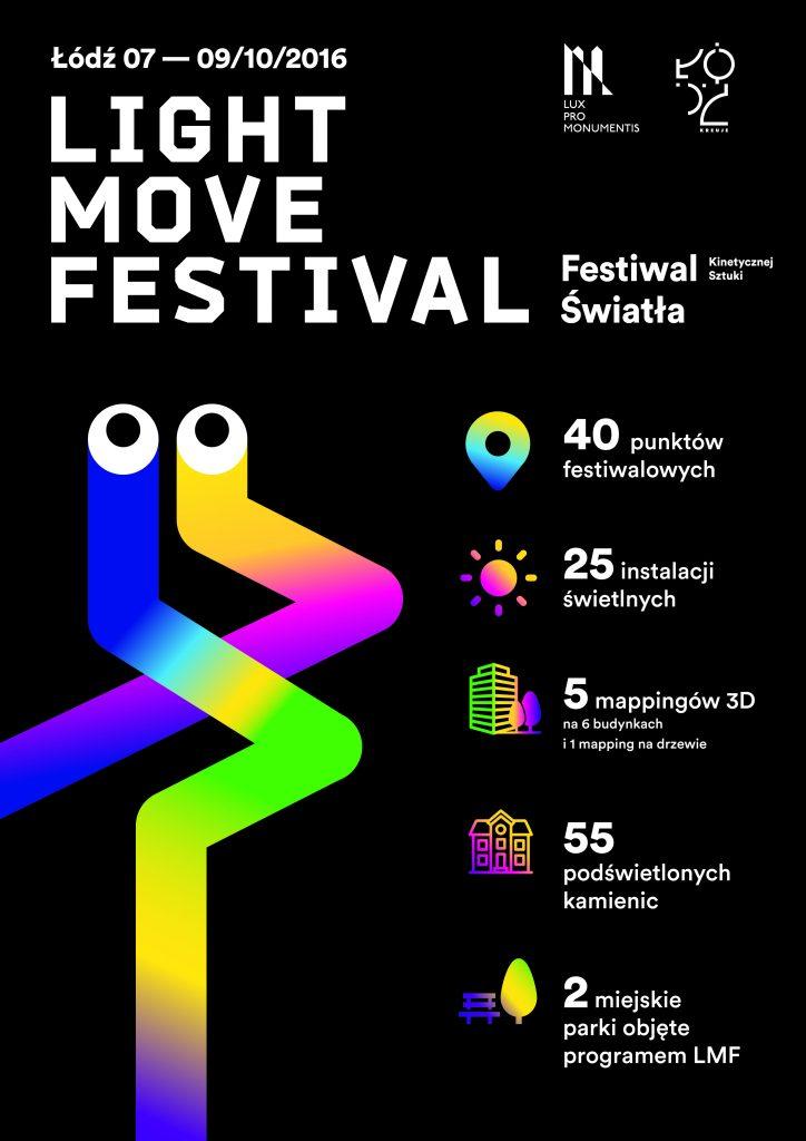 1-infografika_lmf-2016